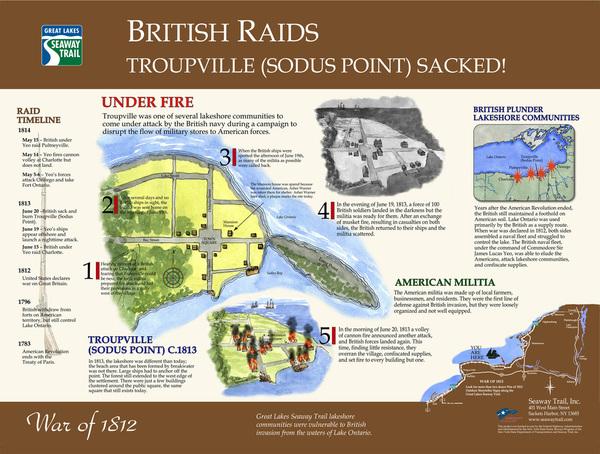 British Raids Sodus Point